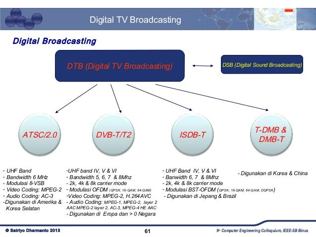Digital tv highlight and implementasinya in indonesia 61 ccuart Image collections
