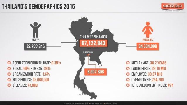 Digital TV in Thailand 2015 Slide 2
