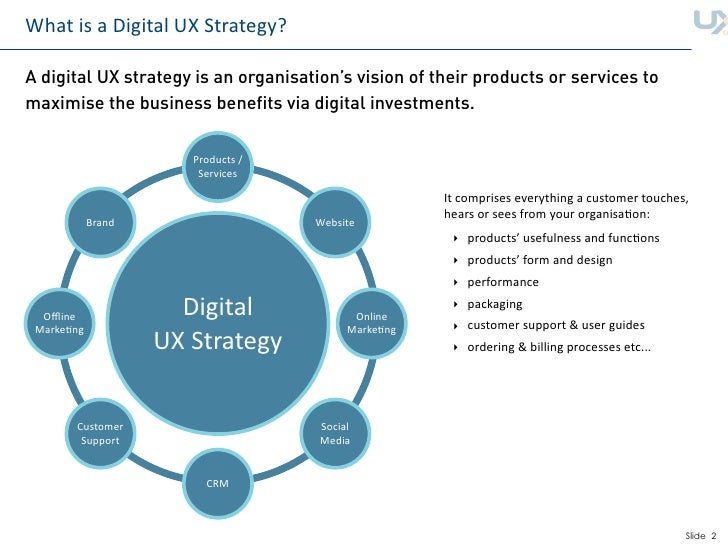 WhatisaDigitalUXStrategy?  A digital UX strategy is an organisation's vision of their products or services to maximis...