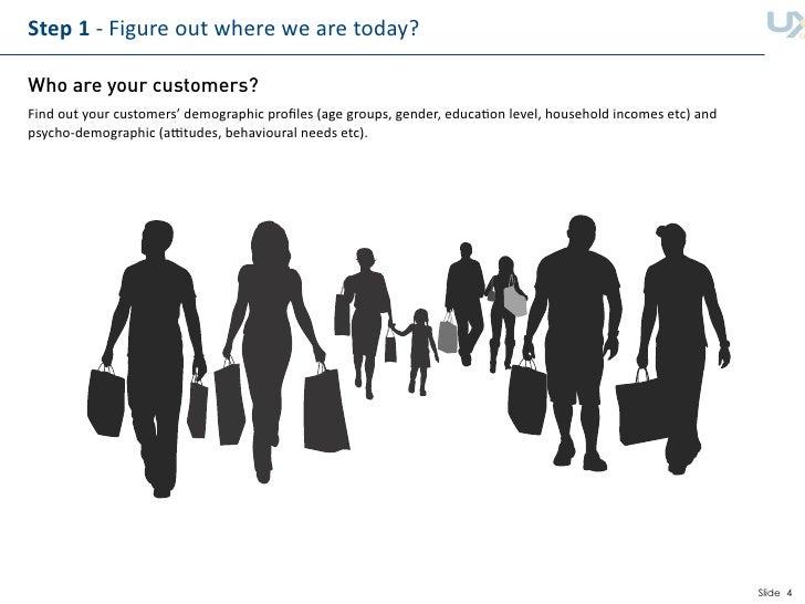 Step1‐Figureoutwherewearetoday?  Who are your customers? Findoutyourcustomers'demographicprofiles(agegroups,...