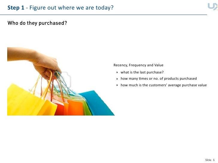 Step1‐Figureoutwherewearetoday?  Who do they purchased?                                           Recency,Frequen...