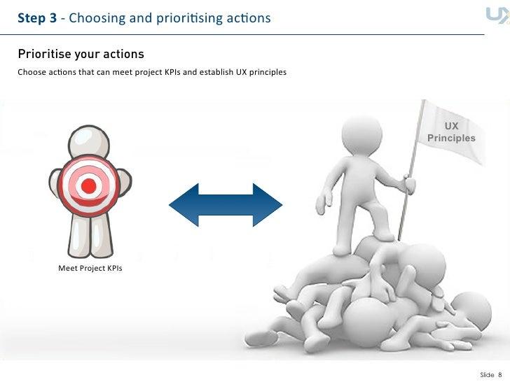 Step3‐Choosingandpriori<singac<ons  Prioritise your actions Chooseac<onsthatcanmeetprojectKPIsandestablishU...