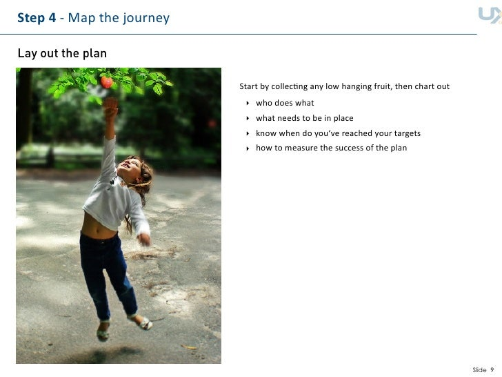 Step4‐Mapthejourney  Lay out the plan                             Startbycollec<nganylowhangingfruit,thenchar...