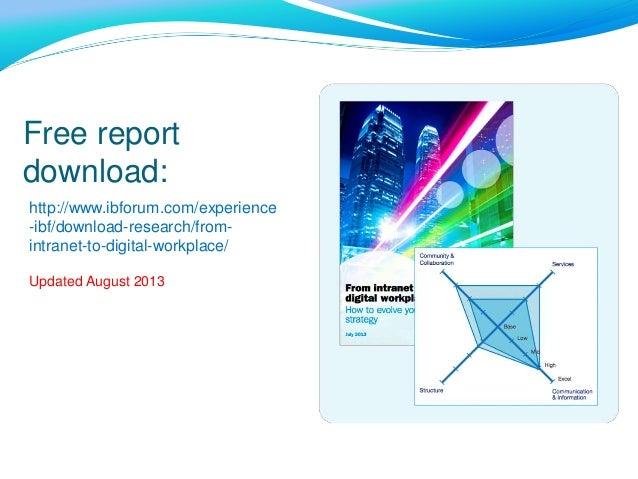 Digital Workplace Maturity Model Slide 3