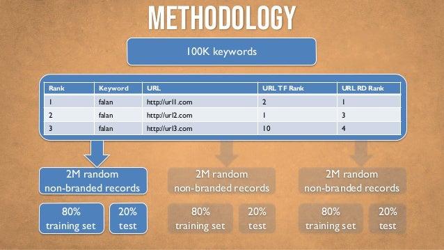 Can linking metrics alone predict Google rankings?