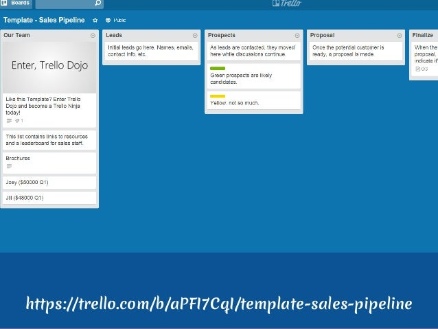 Management with Trello by Digitangle