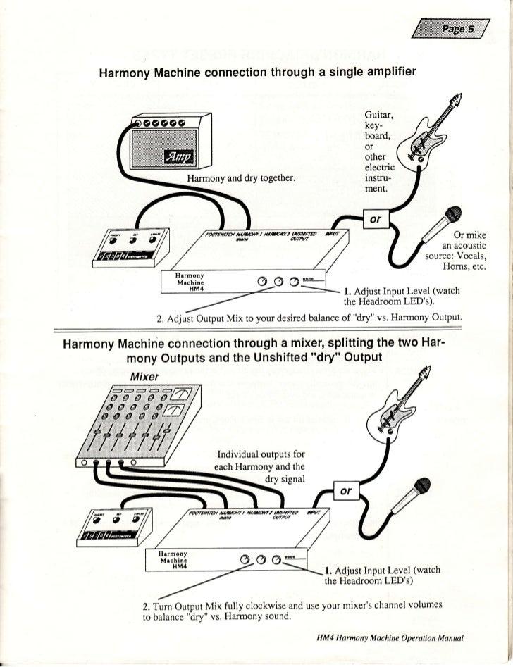 Digitech harmony machine HM4 operation manual