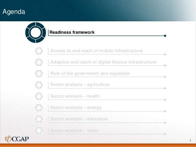 Digital Finance Plus Readiness in Tanzania: Full Version Slide 2
