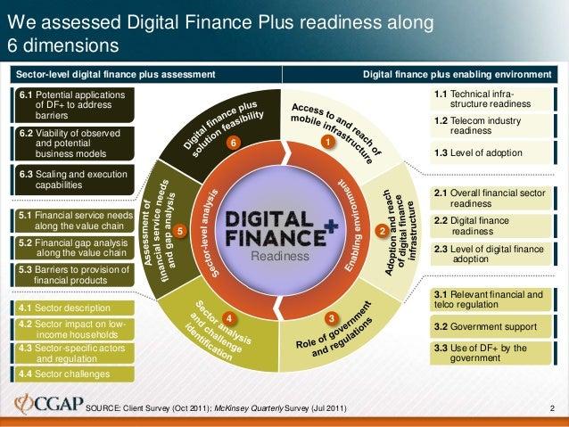 Digital Finance Plus Readiness in Tanzania: Full Version Slide 3