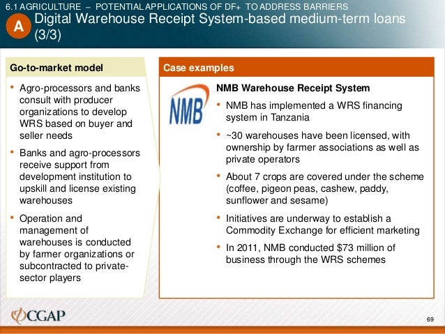 Requirement for trading grading system warehousing clearing system standardization