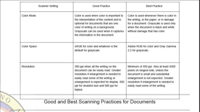 Scanner Setting Good Practice Best Practice  Color Mode  Color space  Good and Best Scanning Practices for Documents  î Tf...