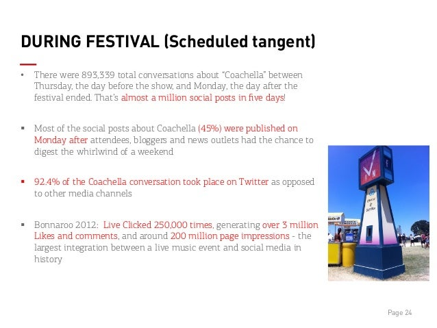 """DURING FESTIVAL (Scheduled tangent) • There were 893,339 total conversations about """"Coachella"""" between Thursday, the day ..."""