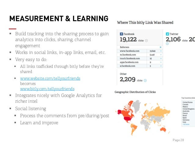 MEASUREMENT & LEARNING § Build tracking into the sharing process to gain analytics into clicks, sharing, channel engagem...