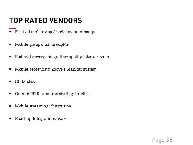 TOP RATED VENDORS § Festival mobile app development: Aloompa § Mobile group chat: GroupMe § Radio/discovery integrat...