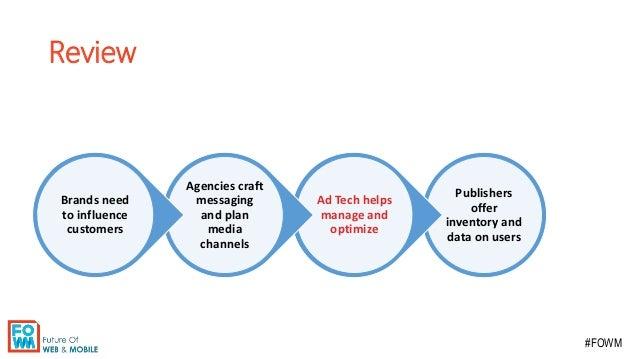 ابزارهای بهینه سازی تبلیغات دیجیتال - باهره همراز Slide 2