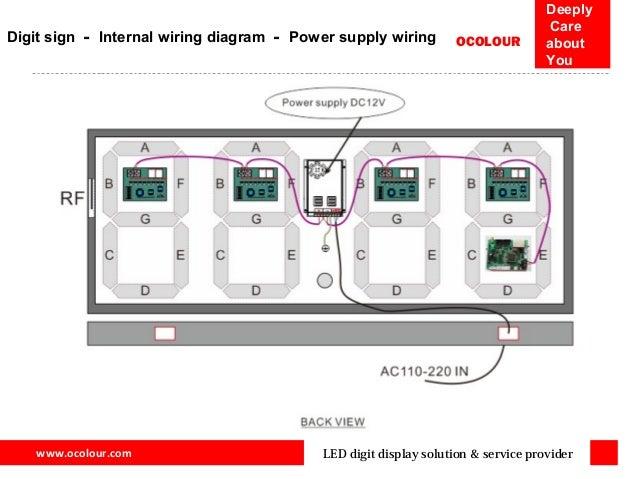 [SCHEMATICS_48ZD]  Digit led signs / gas price led sign | Led Sign Wiring Diagram |  | SlideShare