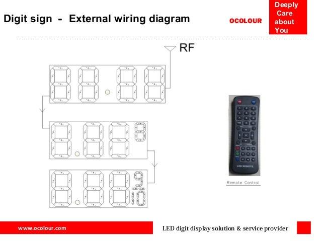 [DVZP_7254]   Digit led signs / gas price led sign | Led Sign Wiring Diagram |  | SlideShare