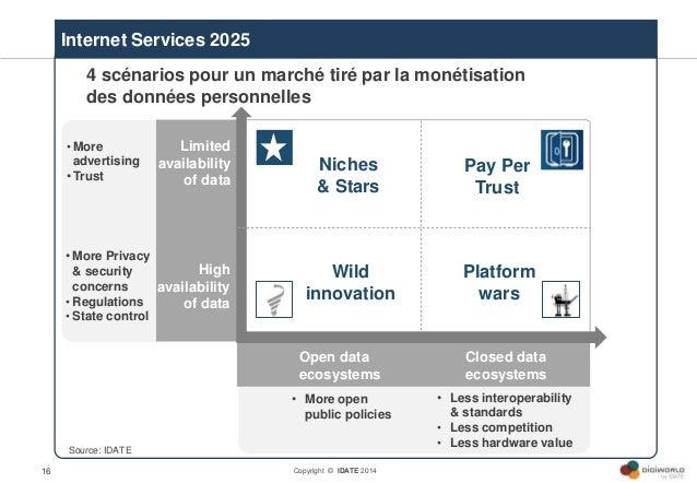Copyright © IDATE 201416 4 scénarios pour un marché tiré par la monétisation des données personnelles • More Privacy & sec...