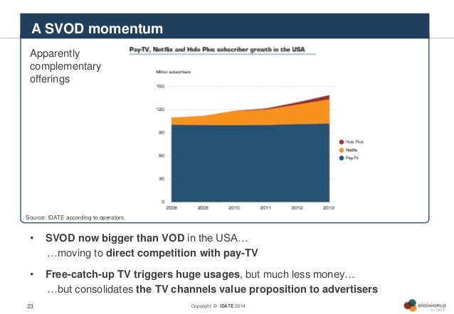 Copyright © IDATE 2014 • SVOD now bigger than VOD in the USA… …moving to direct competition with pay-TV • Free-catch-up TV...
