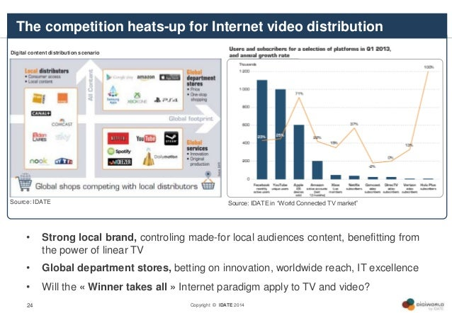 Copyright © IDATE 201424 The competition heats-up for Internet video distribution Digital content distribution scenario • ...