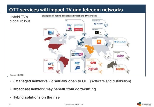 Copyright © IDATE 2014 • « Managed networks » gradually open to OTT (software and distribution) • Broadcast network may be...