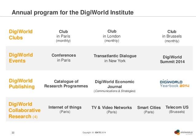 Copyright © IDATE 2014 Annual program for the DigiWorld Institute 33 DigiWorld Clubs DigiWorld Events DigiWorld Collaborat...