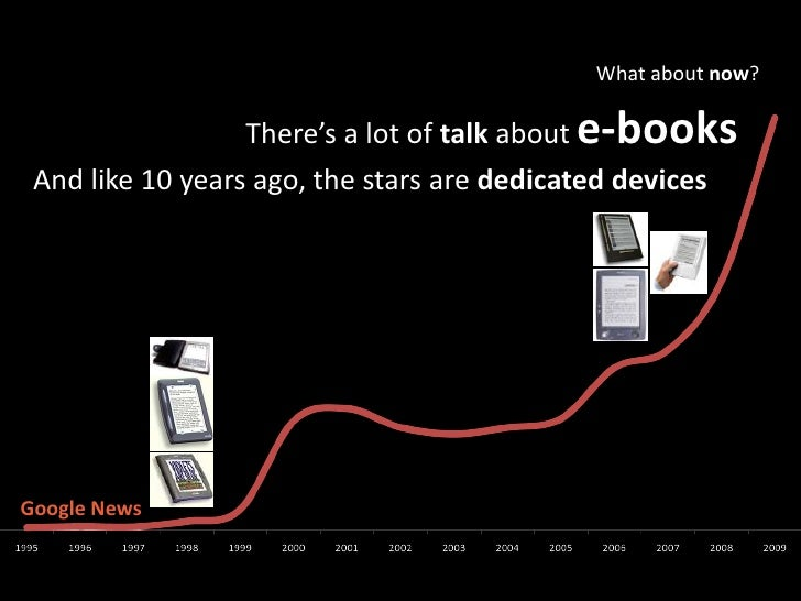 Whataboutnow?<br />There's a lot of talkaboute-books<br />And like 10 yearsago, thestarsarededicateddevices<br />Google Ne...