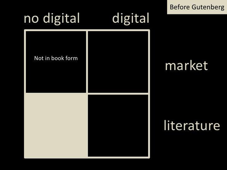 BeforeGutenberg<br />digital<br />notdigital<br />Not in bookform<br />market<br />literature<br />
