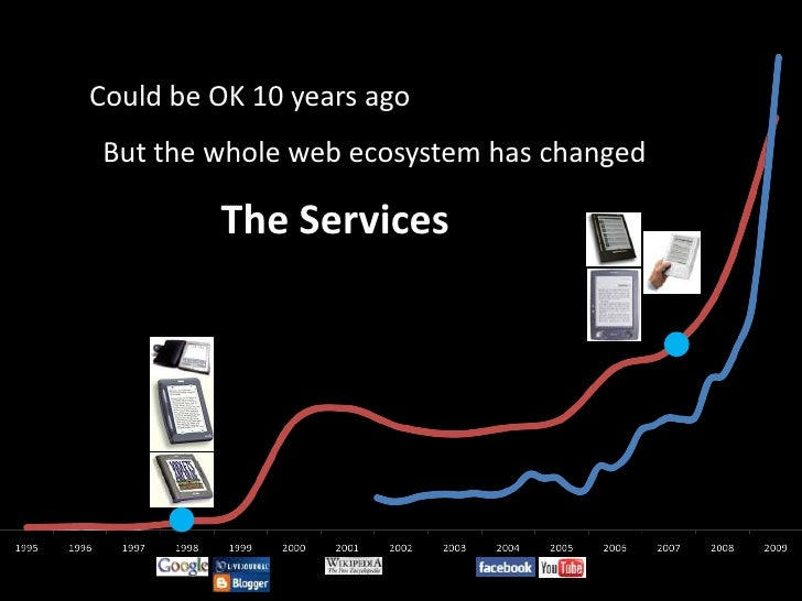 Could be OK 10 years ago<br />But the whole web ecosystem has changed<br />The Services<br />
