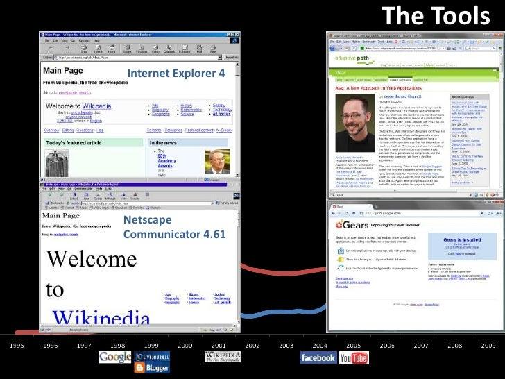 The Tools<br />Internet Explorer 4<br />Netscape <br />Communicator 4.61<br />