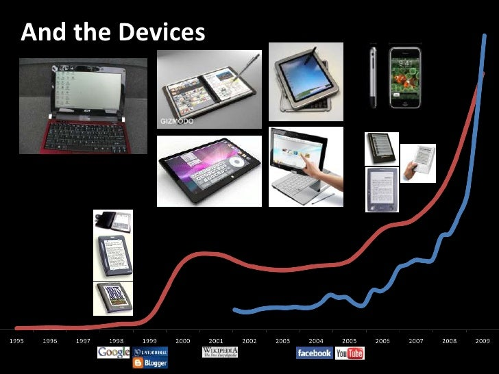 And the Devices<br />