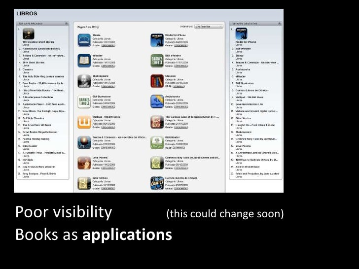 Poor visibility<br />(this could change soon)<br />Books as applications<br />