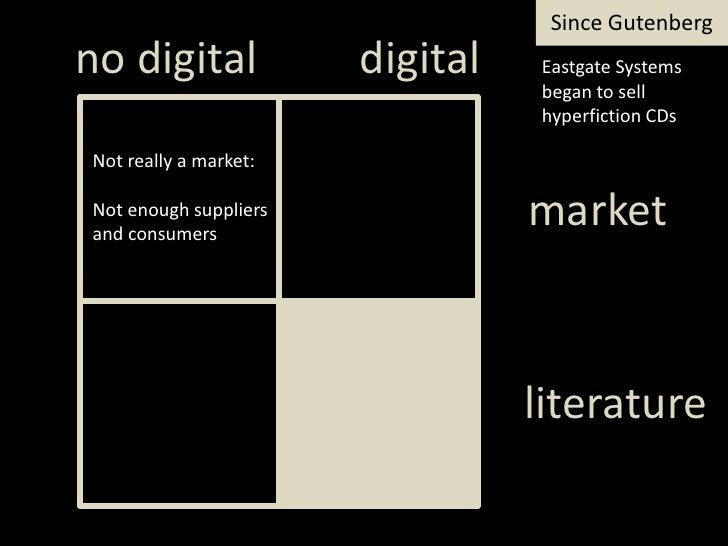 SinceGutenberg<br />digital<br />notdigital<br />Eastgate Systems began to sellhyperfictionCDs<br />Notreally a market:<br...