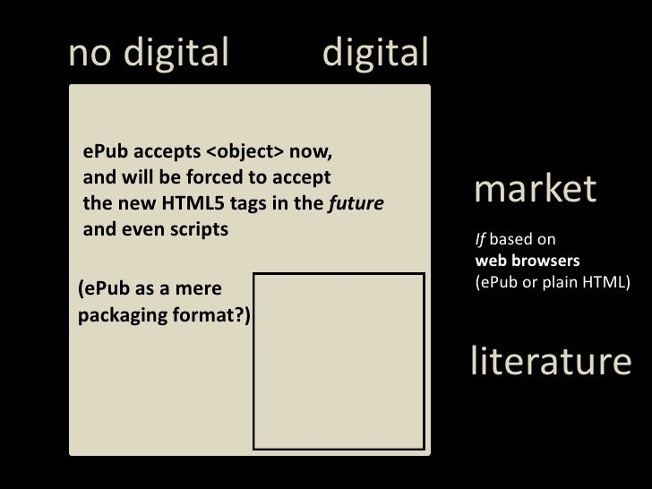 digital<br />notdigital<br />ePubaccepts &lt;object&gt; now,<br />and will be forced to accept<br />the new HTML5 tags in ...