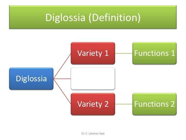 a description of diglossia To reach beyond the purely descriptive and classificatory levels of analysis to the  theoretical the abstract notion of diglossia is derived from the specifics.