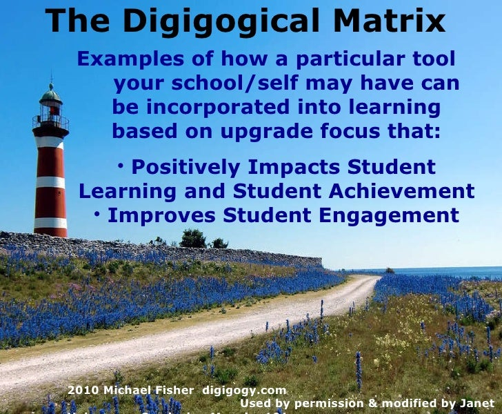 The Digigogical Matrix <ul><li>Examples of how a particular tool  your school/self may have can be incorporated into learn...