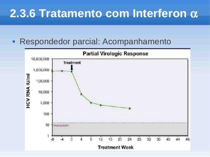 2.3.6 Tratamento com Interferon α   Respondedor parcial: Acompanhamento