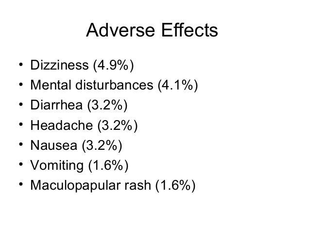 Lanoxin Side Effects