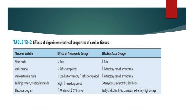 Neurontin reviews for nerve pain