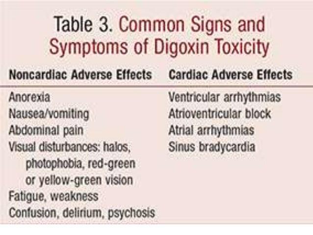 Digoxin Toxicity Hypokalemia