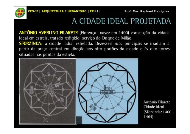 CES-JF | ARQUITETURA E URBANISMO | EPU I | Prof. Msc. Raphael Rodrigues  A CIDADE IDEAL PROJETADA  AAAANNNNTTTTÔÔÔÔNNNNIII...