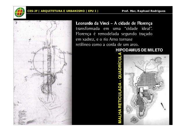 CES-JF | ARQUITETURA E URBANISMO | EPU I | Prof. Msc. Raphael Rodrigues  LLLLeeeeoooonnnnaaaarrrrddddoooo ddddaaaa VVVViii...