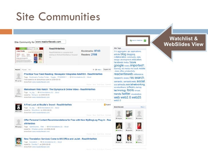 Site Communities Watchlist & WebSlides View