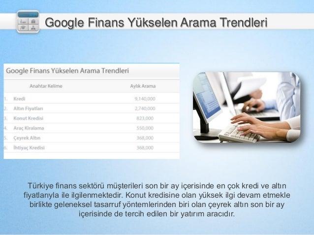 Google Finans Yükselen Arama Trendleri Türkiye finans sektörü müşterileri son bir ay içerisinde en çok kredi ve altın fiya...