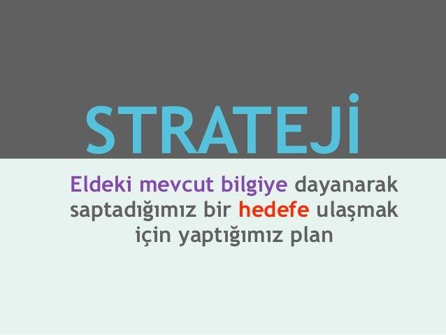 Dijital Strateji Slide 3