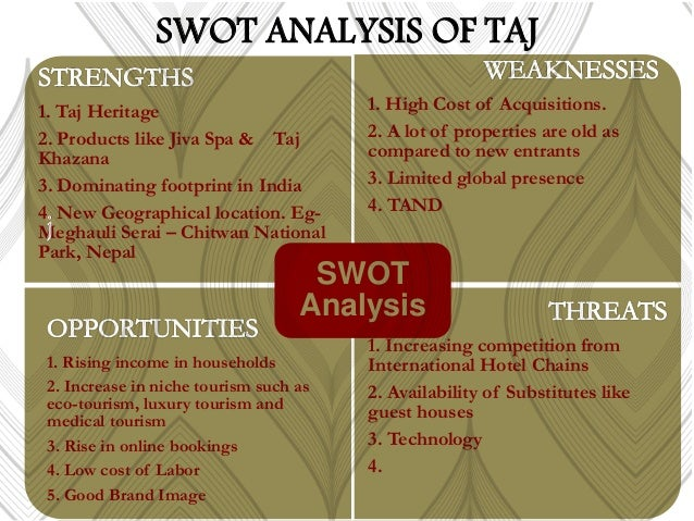 mgm mirage swot analysis Find free swot analysis for mgm resorts international and read swot analysis for over 40,000+ companies and industries detailed reports with strength, weaknesses, opportunities, threats for free.