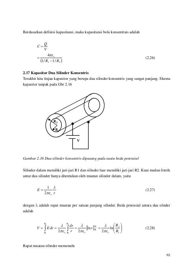 Kapasitor Rumus Fisika 28 Images Kapasitor Fisika Kelas 12 28 Images Rpp Fisika Sma 3 A