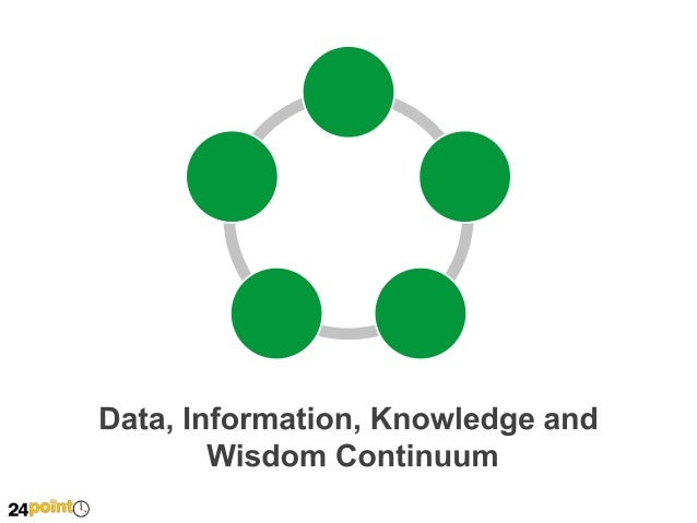 Data, Information, Knowledge and Wisdom Continuum