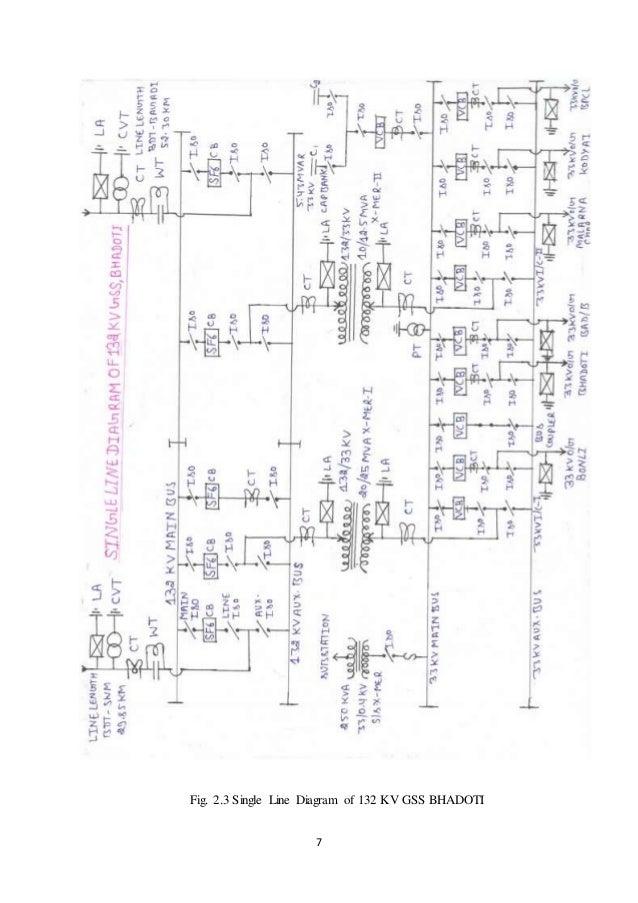 A training report on 132 KV GSS, BHADOTI, sawai madhopur