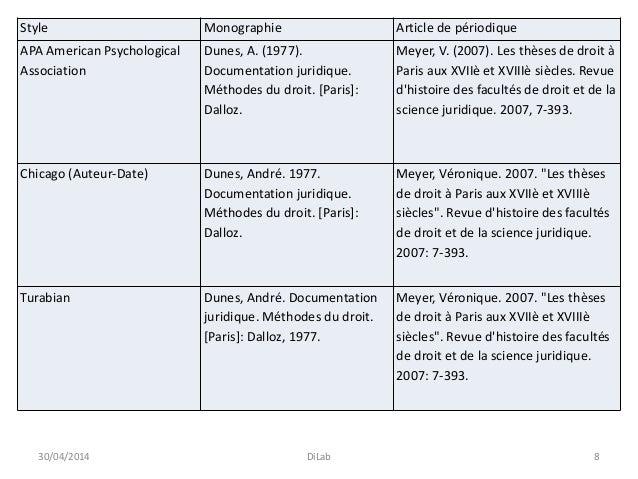 Actualité De La Normalisation De La Citation Des Documents